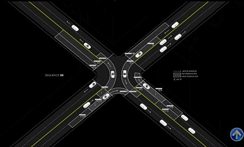 Autonomous vehicle technology will redefine mobility in cities.